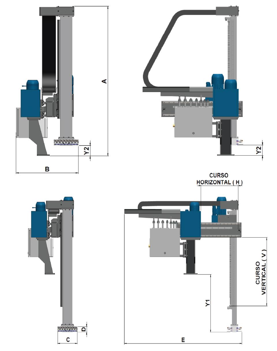 Dimensões Lubrificador Automático Allpresse